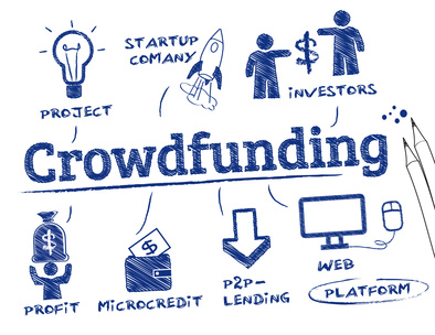 Le crowdfunding : Kesako
