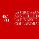 La finance collaborative va croitre de 63 % par an d'ici 2015