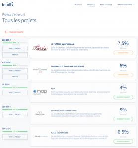 Liste des projets financés ou à financer