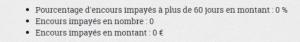 Statistiques et défaillances Credit.fr