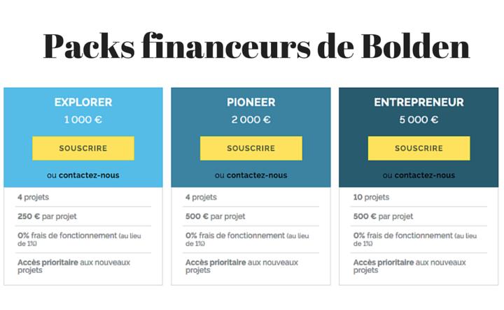 Packs financeurs Bolden : investissement automatique