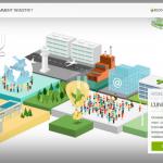 Wiseed : plateforme d'investissement qui fait le pari de la diversification