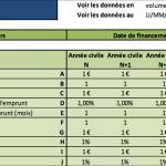 Harmonisation des pages statistiques des plateformes de prêt participatif