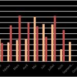 Baromètre du crowdlending «entreprise» d'août 2018