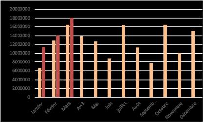 chiffres du crowdlending du 1T2019