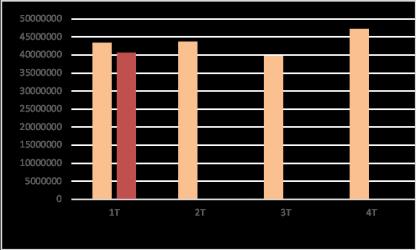 Les chiffres du crowdlending au 1er trimestre 2020